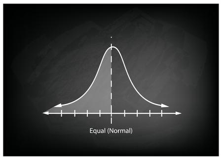 standard deviation: Business and Marketing Concepts, Illustration of Standard Deviation, Gaussian Bell or Normal Distribution Curve on Black Chalkboard Background.