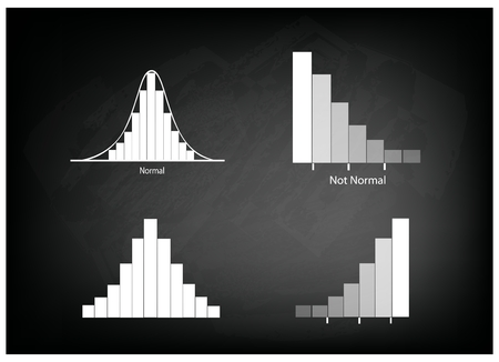 gaussian distribution: Business and Marketing Concepts, Illustration Set of 4 Gaussian Bell or Normal Distribution Curve and Not Normal Distribution Curve on Black Chalkboard Background.