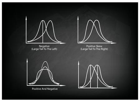 normal distribution: Business and Marketing Concepts, Illustration Set of Positve and Negative Distribution Curve or Normal Distribution Curve and Not Normal Distribution Curve on Black Chalkboard Background. Illustration