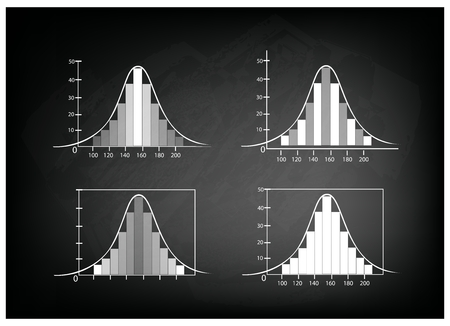 deviation: Business and Marketing Concepts, Illustration Set of Standard Deviation, Gaussian Bell or Normal Distribution Curve Charts on Black Chalkboard Background.