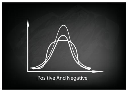 normal distribution: Business and Marketing Concepts, Illustration of Positve and Negative Distribution Curve or Normal Distribution Curve and Not Normal Distribution Curve on Black Chalkboard Background. Illustration