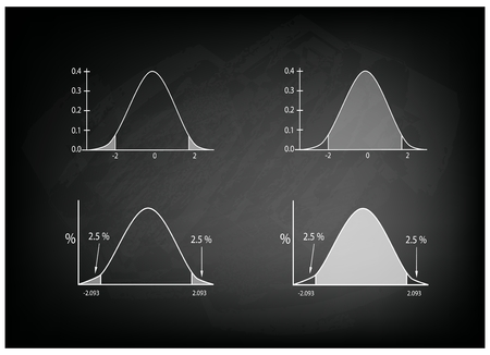 deviation: Business and Marketing Concepts, Illustration of Standard Deviation, Gaussian Bell or Normal Distribution Curve on Black Chalkboard Background.