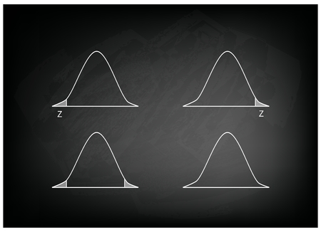 gaussian distribution: Business and Marketing Concepts, Illustration of Standard Deviation, Gaussian Bell or Normal Distribution Curve on Black Chalkboard Background.