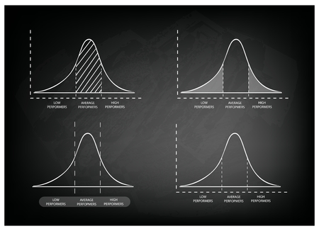 deviation: Business and Marketing Concepts, Illustration of Standard Deviation Diagram, Gaussian Bell Chart or Normal Distribution Curve on Black Chalkboard Background.