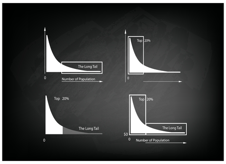 deviation: Illustration of Set of Fat Tailed and Long Tailed Distributions Chart Label on Black Chalkboard Background.
