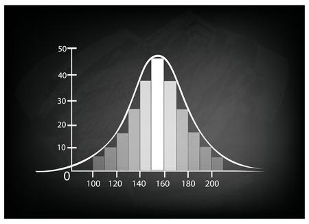 비즈니스 및 마케팅 개념, 표준 편차, 가우스 벨 또는 검은 칠판 배경에 정규 분포 곡선의 그림. 일러스트