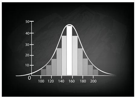 Business and Marketing Concepts, Illustration of Standard Deviation, Gaussian Bell or Normal Distribution Curve on Black Chalkboard Background.