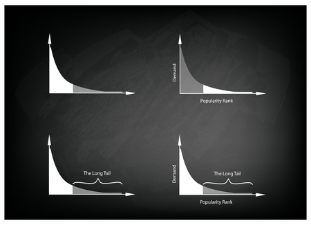 probability: Illustration of Set of Fat Tailed and Long Tailed Distributions Chart Label on Black Chalkboard Background.