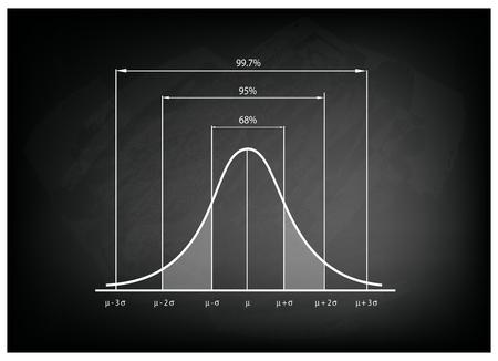 Negocios y Marketing Concepts, Ilustración de la desviación estándar, Gauss campana o curva de distribución normal en el fondo Negro pizarra.