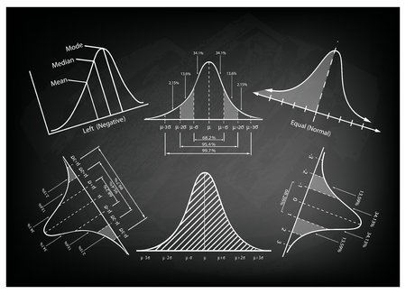 gaussian distribution: Business and Marketing Concepts, Illustration of Gaussian, Bell or Normal Distribution Diagrams on Black Chalkboard Background.