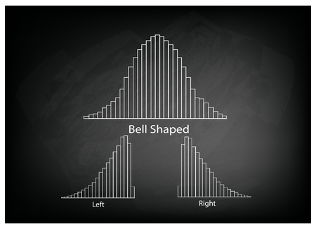 t bar: Business and Marketing Concepts, Illustration Collection of Positve and Negative Distribution Curve or Normal Distribution Curve and Not Normal Distribution Curve on Black Chalkboard Background. Illustration