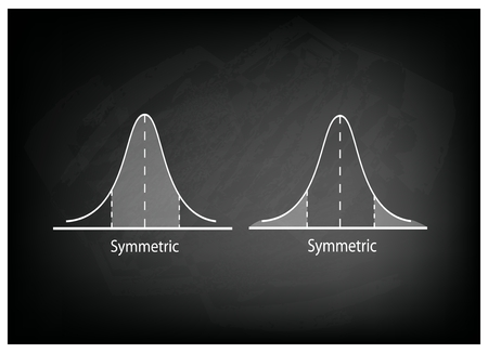 bell curve: Business and Marketing Concepts, Illustration of Two Standard Deviation, Gaussian Bell or Normal Distribution Curve on Black Chalkboard Background. Illustration