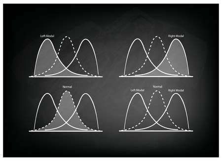 gaussian distribution: Business and Marketing Concepts, Illustration Collection of Positve and Negative Distribution Curve or Normal Distribution Curve and Not Normal Distribution Curve on Black Chalkboard Background. Illustration
