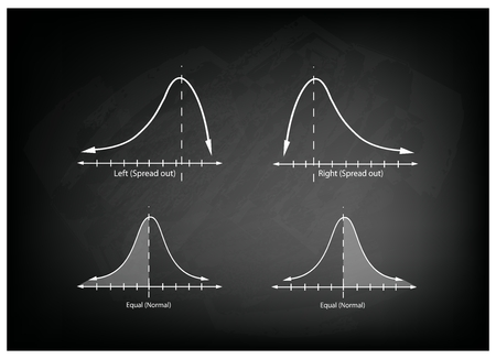 probability: Business and Marketing Concepts, Illustration Collection of Positve and Negative Distribution Curve or Normal Distribution Curve and Not Normal Distribution Curve on Black Chalkboard Background. Illustration