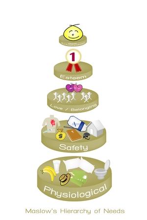 Sociale en psychologische Concepts, Illustratie van Maslow Grafiek van de Piramide met vijf niveaus Hiërarchie van Behoeften in menselijke motivatie.