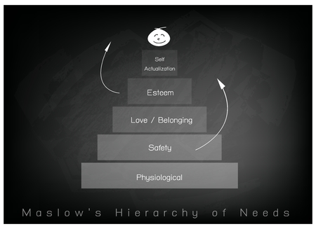 transcendence: Social and Psychological Concepts, Illustration of Maslow Pyramid Chart with Five Levels Hierarchy of Needs in Human Motivation on Chalkboard Background.