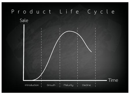 Negocios y Marketing Concepts, Etapa 4 del gráfico del ciclo de vida del producto en la pizarra Negro.