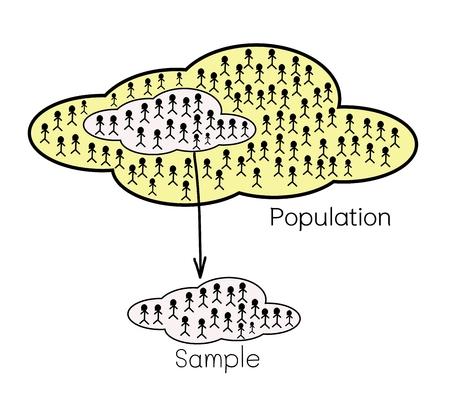Affaires et du marketing ou de la recherche sociale, le processus de sélection Exemple d'éléments de la population cible pour mener une enquête.