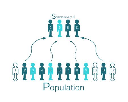 demografia: Empresas y Marketing o proceso de investigación social, los métodos de muestreo de Selección de la muestra de elementos de la población objetivo de realizar una encuesta.