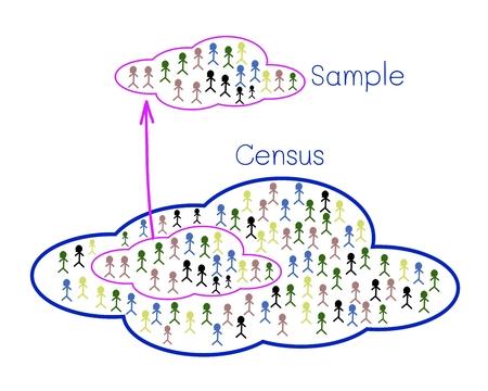 Empresas y Marketing o Social Research, El Proceso de Selección de la muestra de elementos de la población objetivo de realizar una encuesta. Ilustración de vector