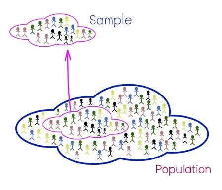 Business and Marketing of Social Research, het proces van monster van elementen uit Doelgroep selecteren om een onderzoek uit te voeren.