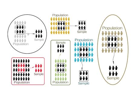 Proceso de Investigación Social de Empresas y Marketing o, establecidos en los métodos de muestreo de Selección de la muestra de elementos de la población objetivo de realizar una encuesta.
