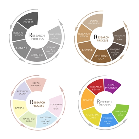 Round Shape Chart of Business and Marketing or Social Research Process in Qualitative and Quantitative Measurement. Illustration