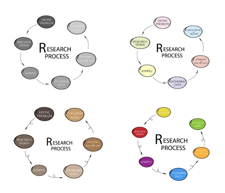 Business and Marketing or Social Research Process, Six Step of Qualitative and Quantitative Research Methods.