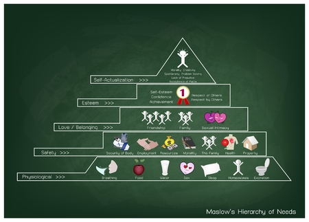 transcendence: Social and Psychological Concepts, Illustration of Maslow Pyramid with Five Levels Hierarchy of Needs in Human Motivation on Green Chalkboard.