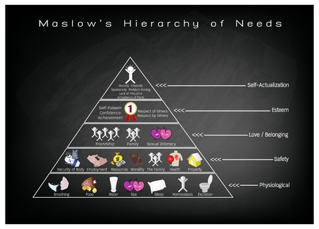 Social and Psychological Concepts, Illustration of Maslow Pyramid with Five Levels Hierarchy of Needs in Human Motivation on Black Chalkboard.  イラスト・ベクター素材