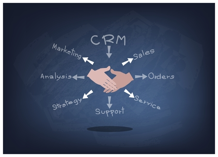 Business Concepts, The Process of CRM or Customer Relationship Management Concepts on Black Chalkboard.