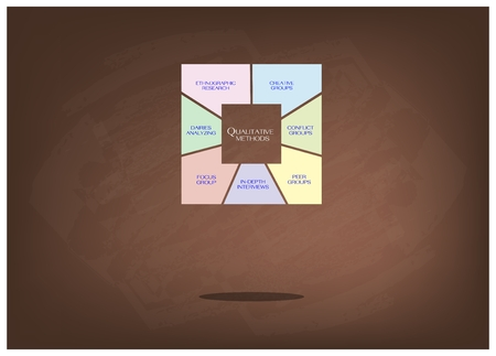 assumption: Variety Type of Methods in Qualitative Measurement Illustration