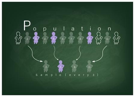 Business and Marketing of Social Research Process, van bemonsteringswijzen selecteren Sample van elementen uit Doelgroep een enquête op groene krijtbord gedragscode. Vector Illustratie
