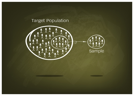 Business and Marketing or Social Research Process, The Sampling Methods of Selecting Sample of Elements From Target Population to Conduct A Survey on Green Chalkboard.