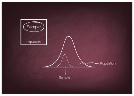 Business and Marketing of Social Research Process, Gauss, Bell of normale verdeling Curve met The Sampling Methode van monster van elementen uit Doelgroep selecteren gedragscode Survey op Bord.
