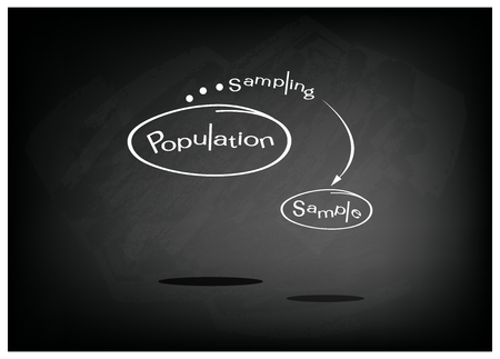 size distribution: Business and Marketing or Social Research Process, The Sampling Methods of Selecting Sample of Elements From Target Population to Conduct A Survey on Black Chalkboard. Illustration