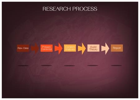 demografia: Empresas y Marketing o Proceso de Investigación Social, 5 Paso de Métodos de Investigación en la pizarra Vectores