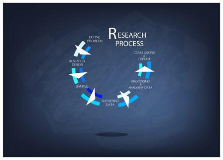 Business and Marketing or Social Research Process, Five Step of Research Methods on Black Chalkboard. Illustration