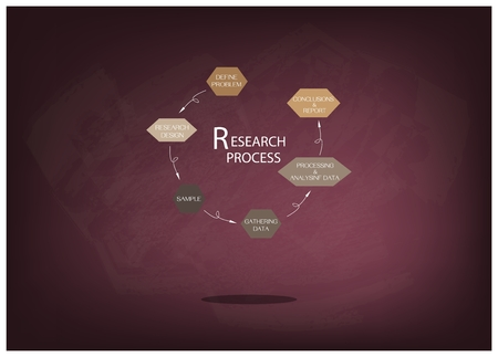 Business and Marketing or Social Research Process, 6 Step of Research Methods on Chalkboard. Çizim