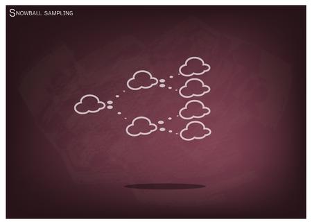 Affaires et marketing ou processus de recherche sociale, Snowball échantillonnage est un échantillonnage non probabiliste Technique en recherche qualitative sur Chalkboard. Vecteurs
