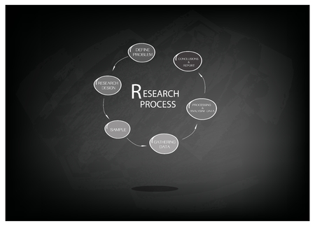 assumption: Business and Marketing or Social Research Process, Six  Step of Research Methods on Black Chalkboard.