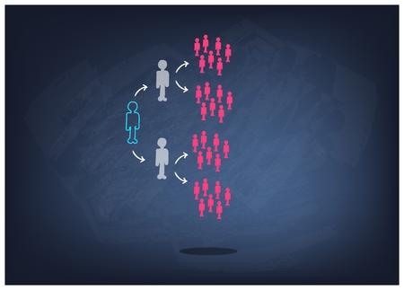 Affaires et marketing ou processus de recherche sociale, Snowball échantillonnage est un échantillonnage non probabiliste Technique en recherche qualitative sur Chalkboard Noire.