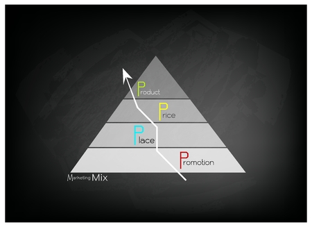 Business Concepts, Illustration of Marketing Mix or 4Ps Model for Management Strategy with Triangle Pyramid Chart on Black Chalkboard. A Foundation Concept in Marketing.
