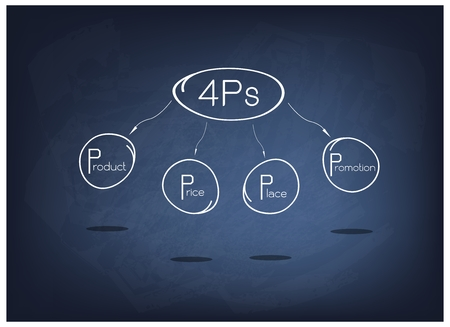 Business Concepts, Illustration of 4Ps or Marketing Mix Model for Management Strategy on Black Chalkboard. A Foundation Concept in Marketing.