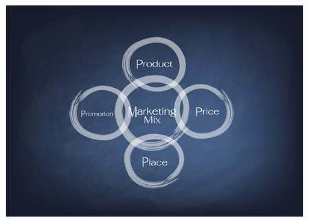 market place: Business Concepts, Illustration of 4Ps Model or Marketing Mix Diagram for Management Strategy on Black Chalkboard. A Foundation Concept in Marketing.