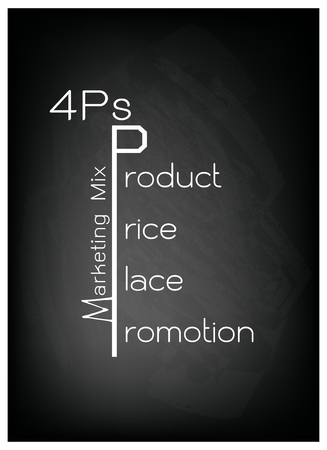 Business Concepts, Illustration of Marketing Mix Diagram or 4Ps Model for Management Strategy on Black Chalkboard. A Foundation Concept in Marketing.