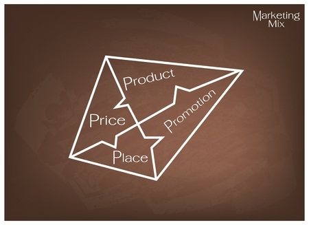 Business Concepts, Illustration of Marketing Mix or 4Ps Model for Management Strategy with Square Chart on Brown Chalkboard. A Foundation Concept in Marketing. Illustration