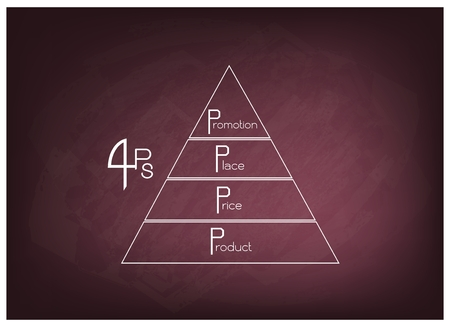 Business Concepts, Illustration of Marketing Mix or 4Ps Model for Management Strategy with Triangle Pyramid Chart on Chalkboard. A Foundation Concept in Marketing.   Illustration