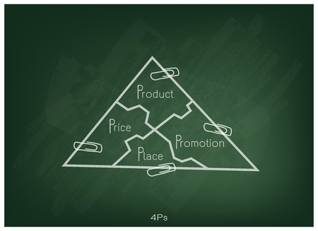 Business Concepts, Illustration of Marketing Mix or 4Ps Model for Management Strategy with Triangle Chart on Green Chalkboard. A Foundation Concept in Marketing. Illustration