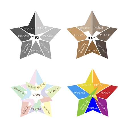 Business Concepts, Illustration of Marketing Mix or 7Ps Model for Management Strategy with Star Chart. A Foundation Concept in Marketing.
